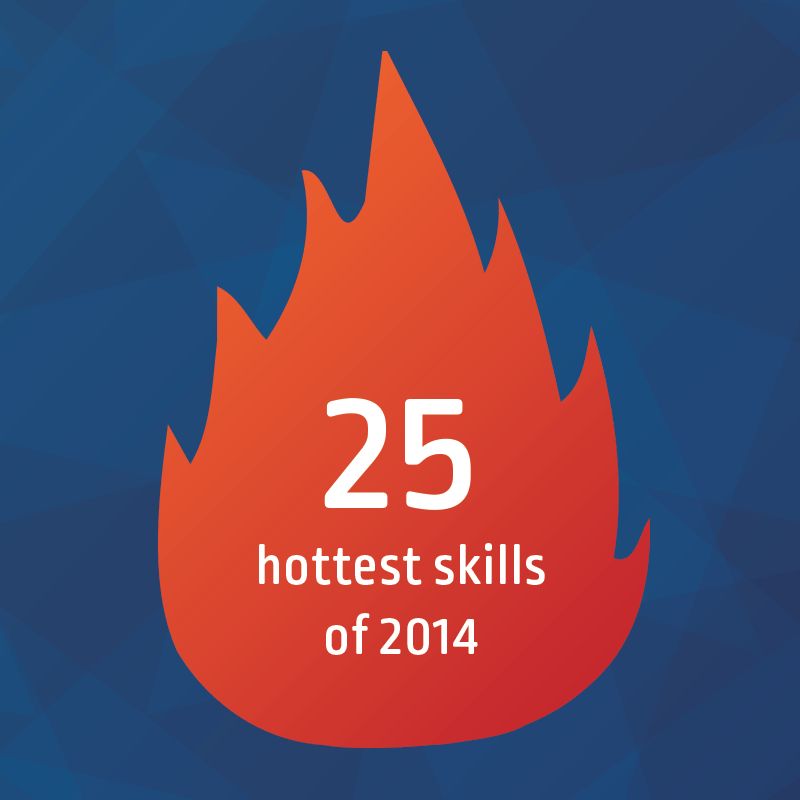 LinkedIn's 25 most in-demand skills of 2014