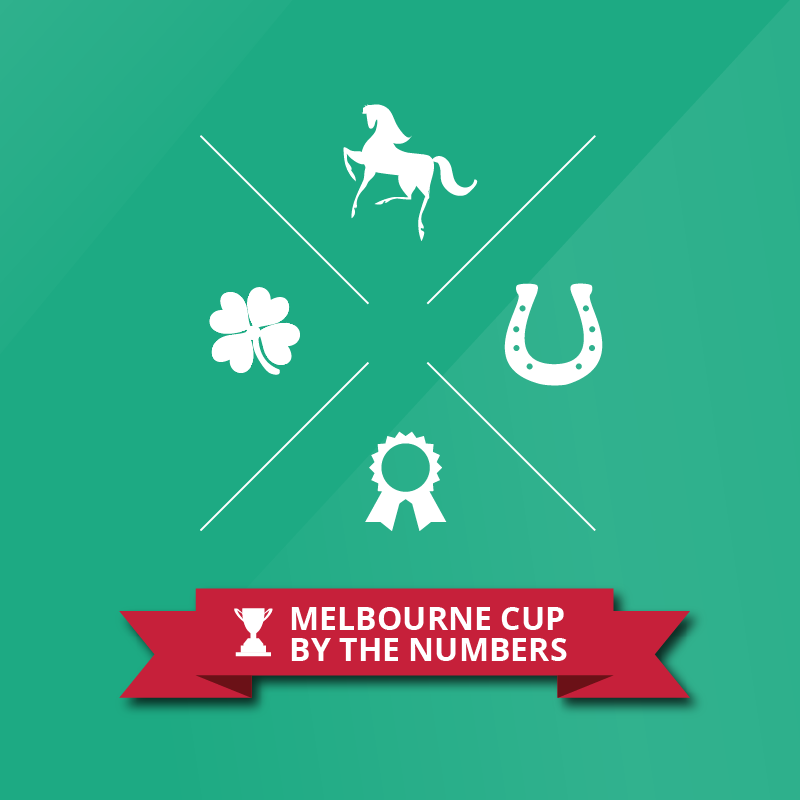 Melbourne Cup by the numbers