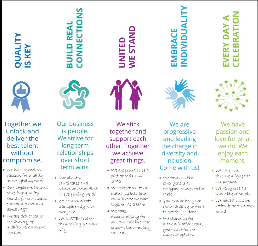 values, M&T Resources, recruitment, quality, diversity