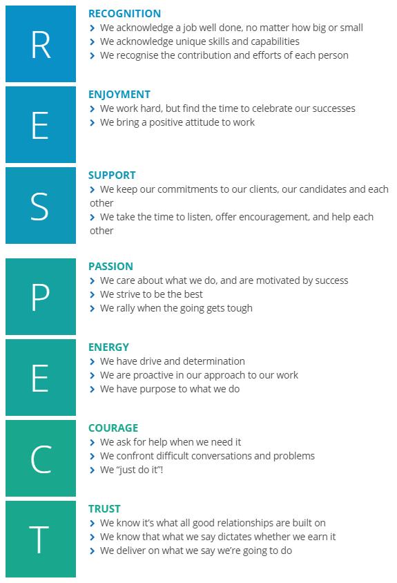 values, M&T Resources, recruitment, respect