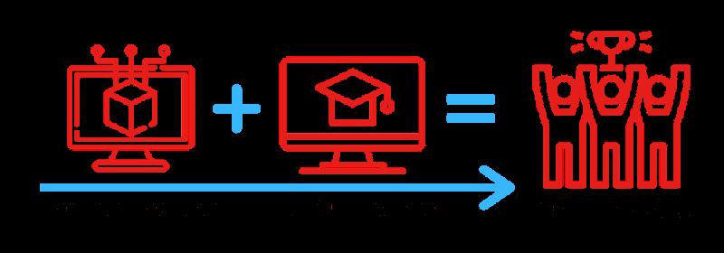 red education methodology